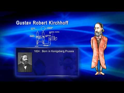Top 100 Greatest Scientist in History For Kids(Preschool) - GUSTAV ROBERT KIRCHHOFF