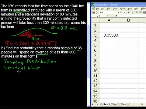 What is the Central Limit Theorem - Business Statistics Tips