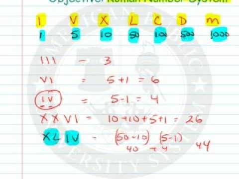 Roman Numeral System