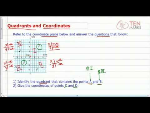 Quadrants and Coordinates