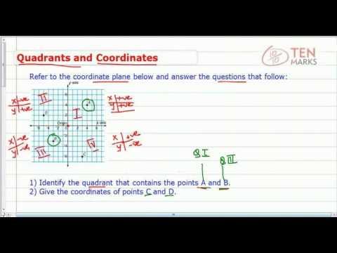 Quadrants and Coordinates