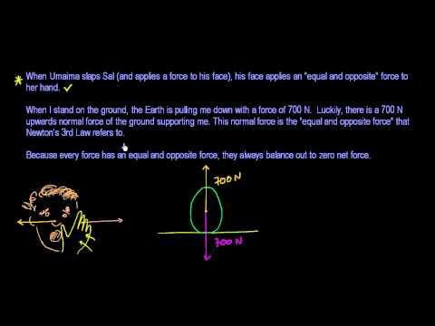 Newton's Third Law Quiz