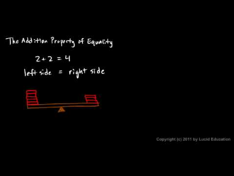 Prealgebra 2.10a - The Addition Property of Equality