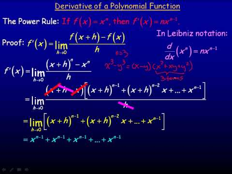 The Derivative of a Polynomial Function Part 1.avi