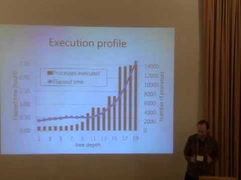 NIPS 2011 Big Learning - Algorithms, Systems, & Tools Workshop: Parallelizing Training ...