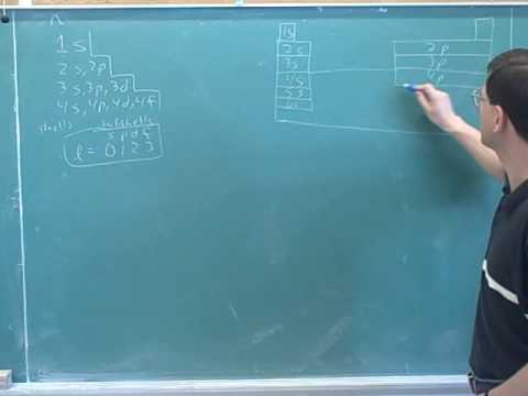 Quantum numbers. Intensity, photons (2)