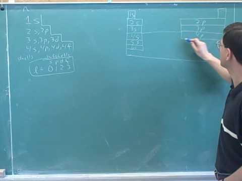 Quantum numbers. Intensity, photons (2)