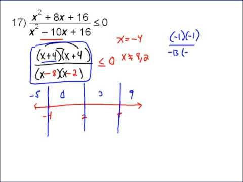 Solving Complex Inequalities