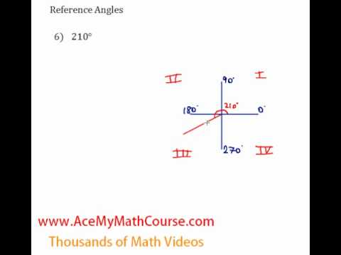 Reference Angles - Question #6