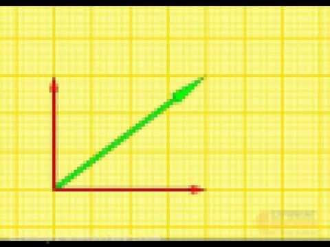 Vectors: IIT JEE Physics Study Material
