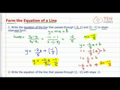 Write the Equation of a Line in Slope Intercept Form