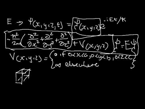 Quantum Mechanics 022 : A particle in a box (part 2) continued