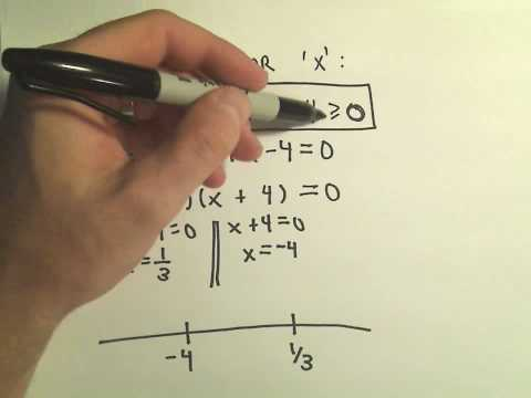 Solving Quadratic Inequalities - Example 3