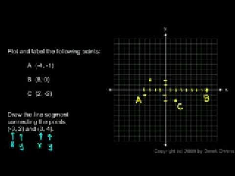 Prealgebra 9.3c - Plotting Points in Two Dimensions