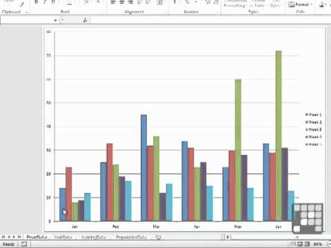 The Quick Way To Create a Chart in Excel - MS Excel 2010 Tutorial