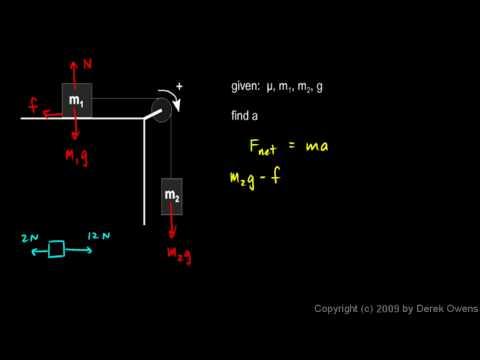 Physics 4.7.3f - Friction Example 6