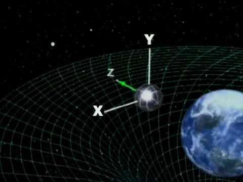 Testing Einstein's Universe 2/3