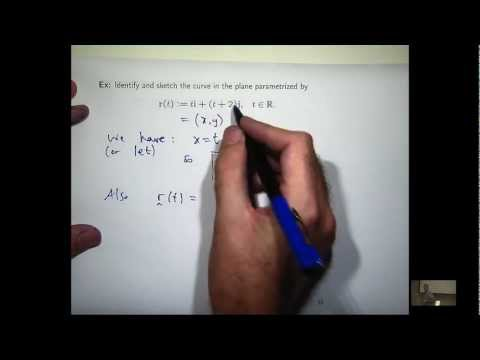 Sketch graph of vector function: an example