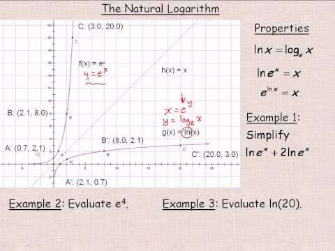 The Natural Logarithm Part 1.avi