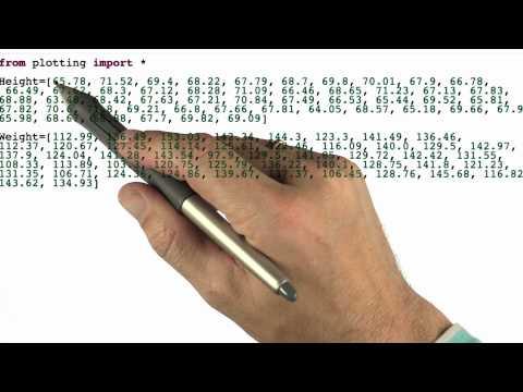 Scatterplot - Intro to Statistics - Programming - Udacity