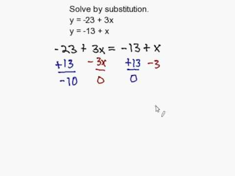 Solving by Substitution I