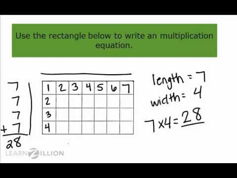 Solve 1 by 1 digit multiplication problems using an area model - 4.NBT.5