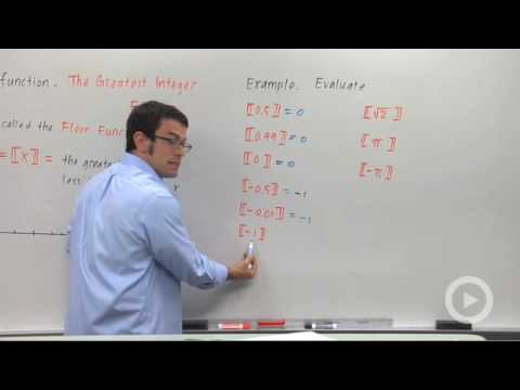 Precalculus - The Greatest Integer Function