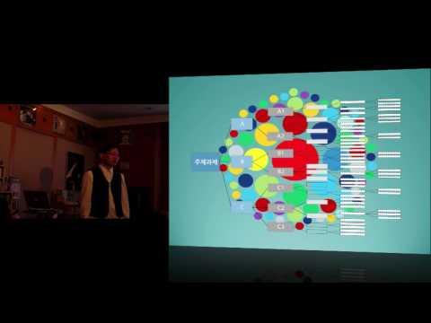 TEDxMyeongDong - SangHoon Park - 9/30/09