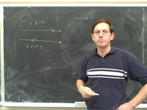 Physics: one-dimensional kinematics (20)
