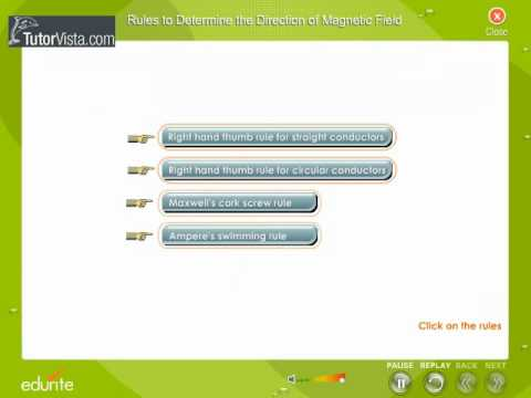Rules To Determine the Direction Of Magnetic Feild