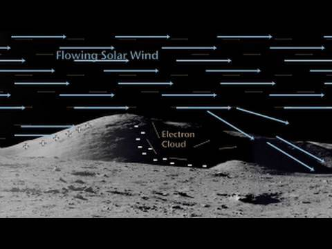 NASA | Lunar Polar Craters May Be Electrified