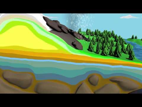 NASA | Aquarius Water Cycle
