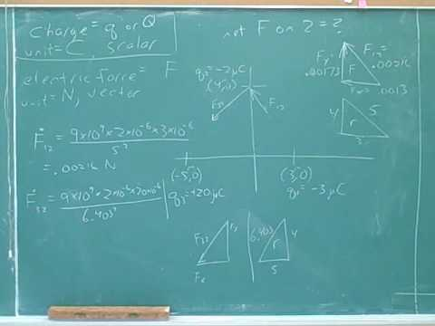 Physics: Electric field and electric force (6)