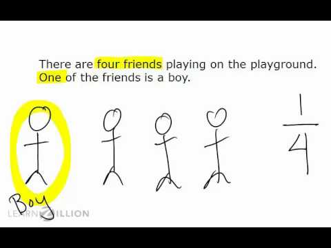 Understand fractions by creating mini stories - 3.NF.1