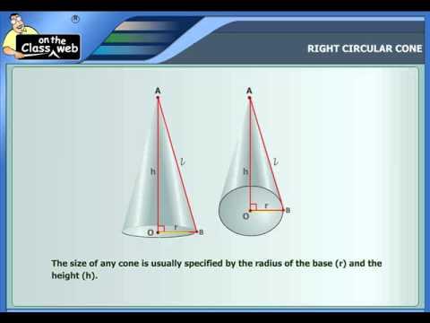 Right Circular Cone.