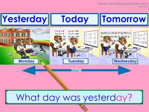 Teach Yesterday, Today, Tomorrow (Clip) - English Grammar