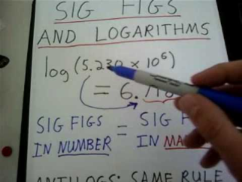 Significant Figures and Logarithms