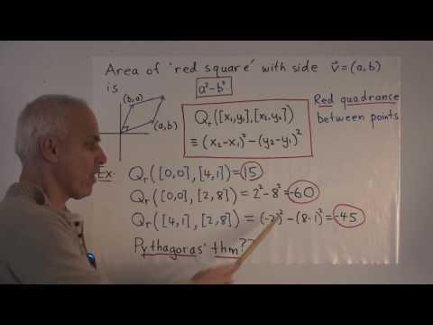 WT46: Red geometry (I)