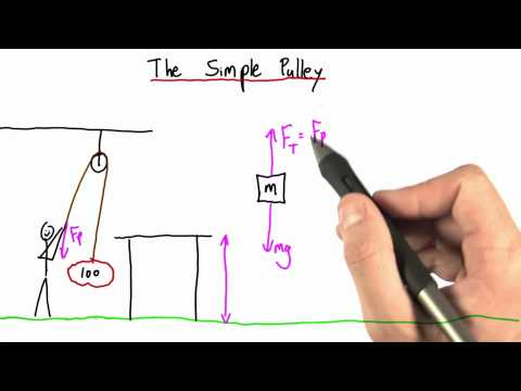 The Simple Pulley Solution - Intro to Physics - Work and Energy - Udacity