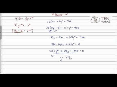 Solve non linear system of equation - Application Problems