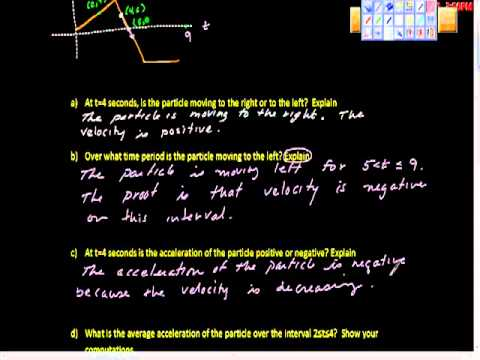 Particle Motion (Graphically) One AP Calculus AB
