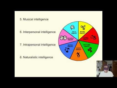 Saylor PSYCH303: Gardner's Theory of Multiple Intelligence