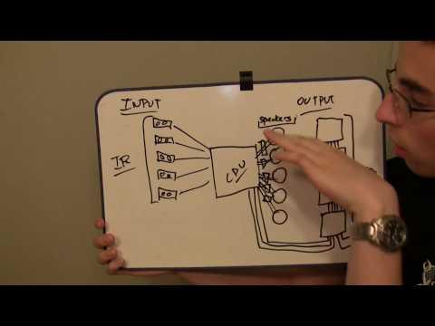 reacXion (Interactive Electronic Art) Build Log Part 1: Concept