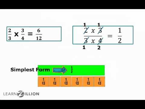 Simplify fraction multiplication problems by cancelling common factors - 6.NS.1
