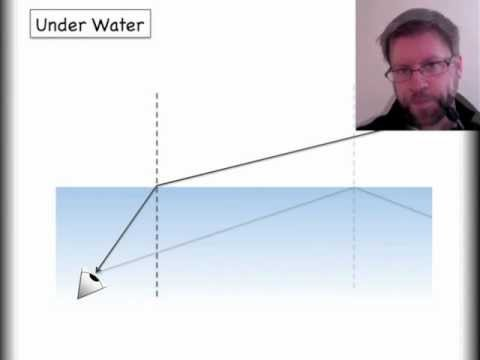 Total Internal Reflection with Snell's Law and the Index of Refraction - Lesson 2 of 2
