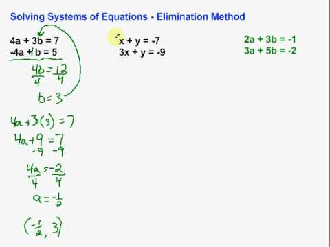 Solving Systems of Equations With Elimination