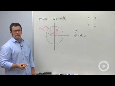 Precalculus - Evaluating the Tangent Function