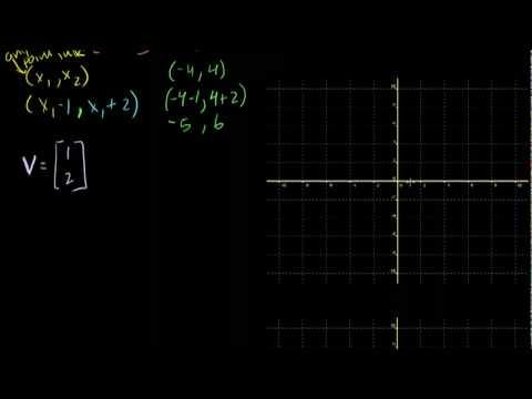 Saylor MA232: Linear Algebra Vector Examples