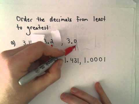 Ordering Decimals from Smallest to Largest
