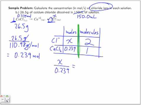 Stoichiometry in Aqueous Solutions Part 1